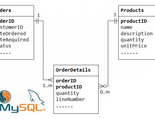 SQL Intégrité des données via des clés étrangères | webdevpro.net
