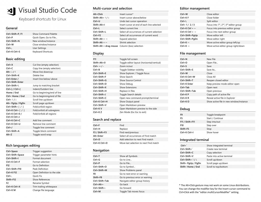Toutes les commandes de Visual Studio Code
