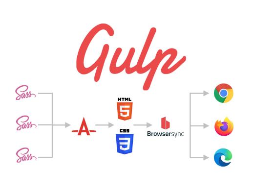 Gulp 4 pour un projet html / SASS | webdevpro.net